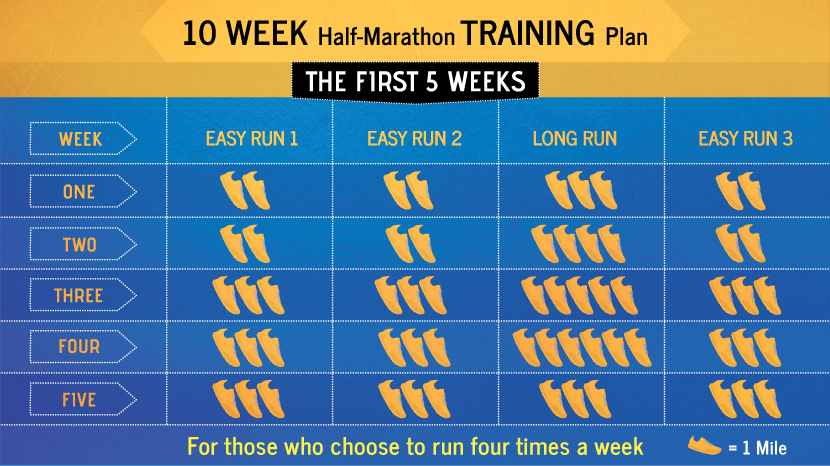 ten-week-marathon-training-plan-1