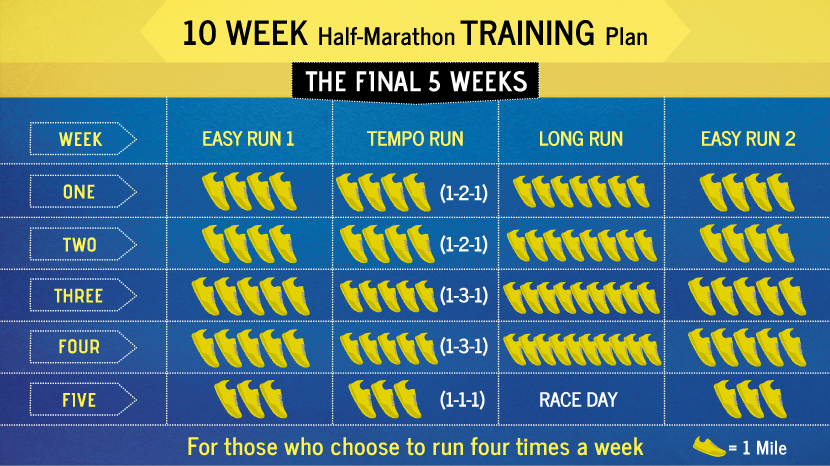 ten-week-marathon-training-plan-2